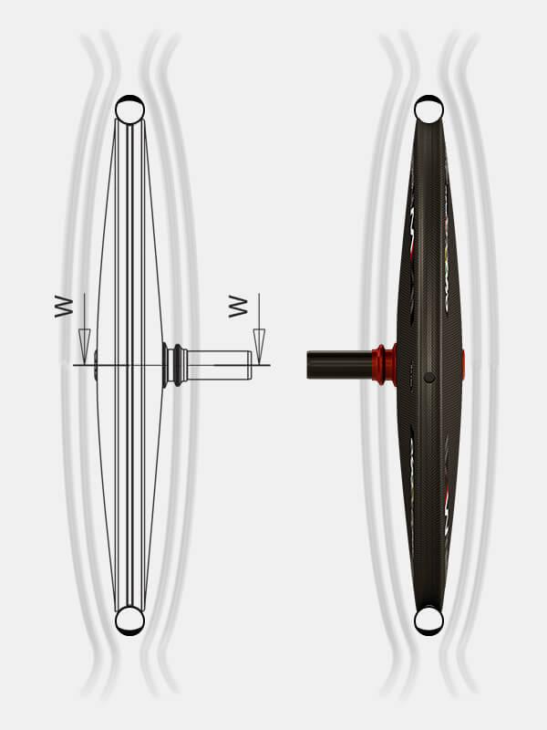 progettazione ruote wheelsbike